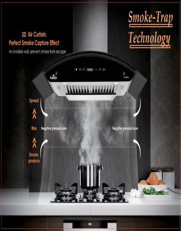 Smoke Trap Technology