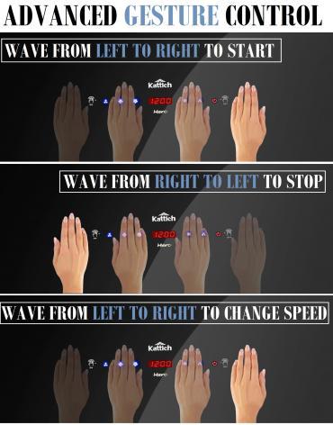 Gesture Control